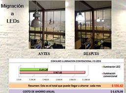 Migracion%20a%20leds_edited.png