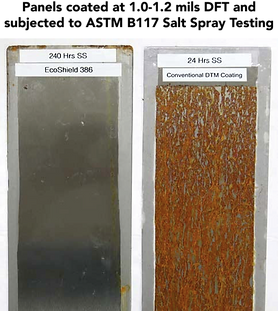 Nano VpCI's Salt test.png
