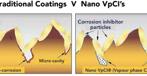 Nano inhibitors reach even the smallest cavities. Full protection & low environmental impact.