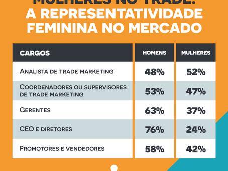 As mulheres e o Trade Marketing: um dos destaques do AEx 2017