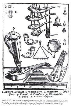 Nyckelharpa | Michael Praetorius | Sintagma Musicum | De Organographia