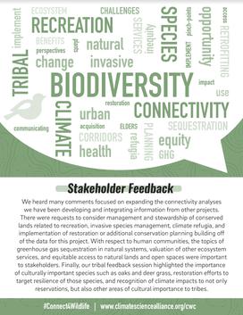Stakeholder Feedback: Biodiversity