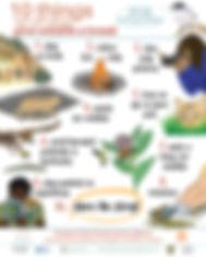10 Things Wildlife Poster 2.4.jpg