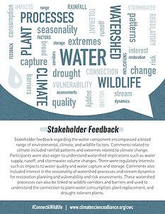 Water_wordcloud.jpg