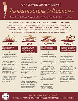 Summary One-Pager: Infrastructure & Economy