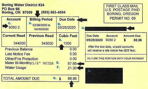 An example of a bill