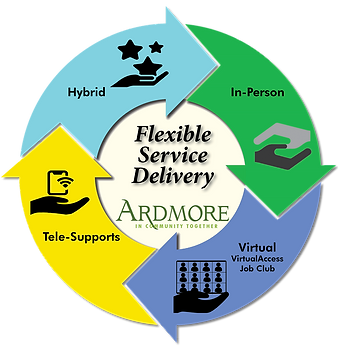 ARDicon- Service Delivery.png
