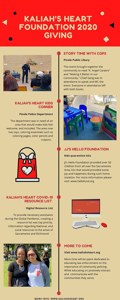 kaliahs heart foundation 2019.jpg