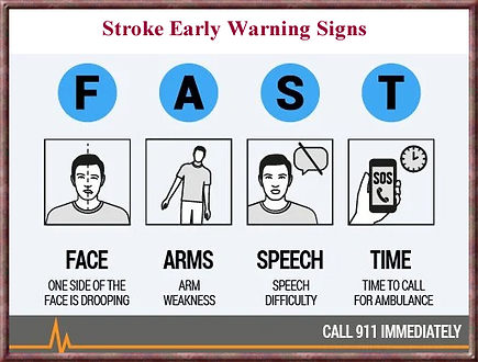 Stroke Signs.png