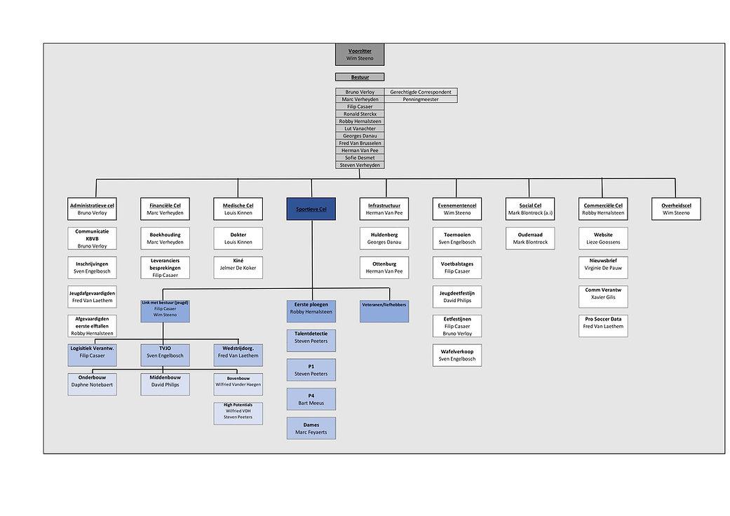 Organigram OHR-1.jpg