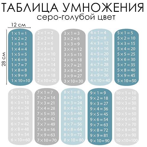 Стикеры ТАБЛИЦА УМНОЖЕНИЯ серо-голубой микс