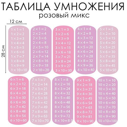 Стикеры ТАБЛИЦА УМНОЖЕНИЯ розовый микс