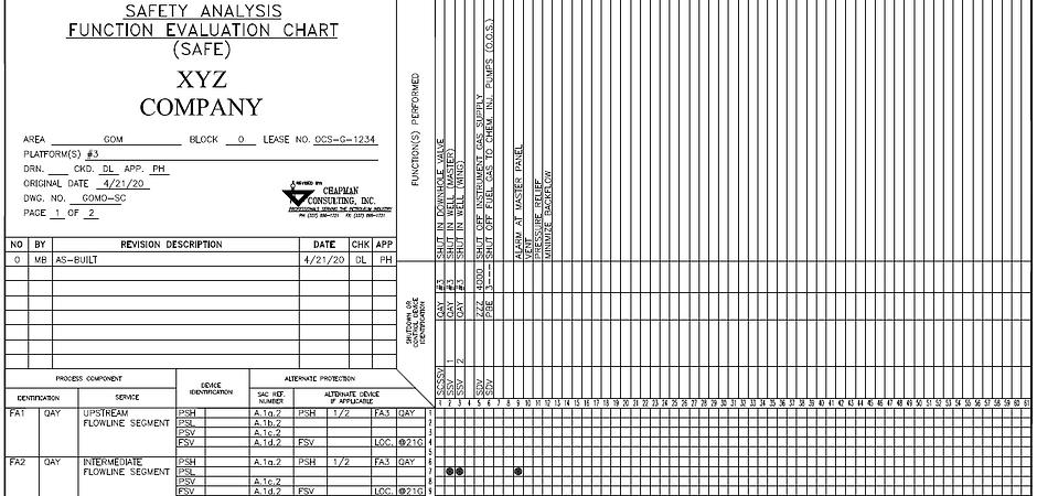 SAFE Chart.PNG