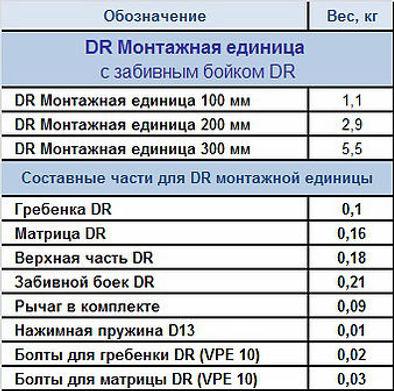 Молотковые системы серии DR