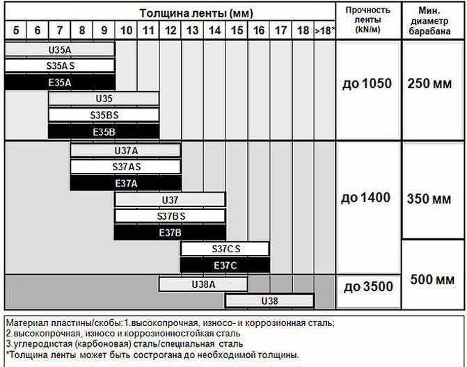 Машинные системы U30 МАТО.