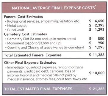 Final Expense Graphic.jpeg