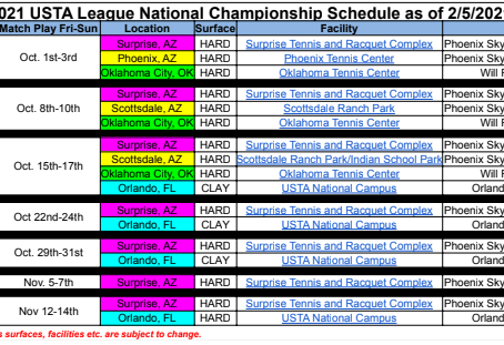 2021 Nationals Schedule