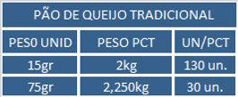 4-PÃO_DE_QUEIJO_TRADICIONAL_alt.jpg