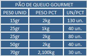 1-PÃO_DE_QUEIJO_GOURMET_alt.jpg