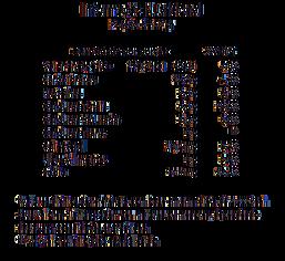 Informação-Nutricional-Pão-de-Queijo-Gou