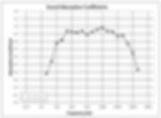 CAP Graph.png
