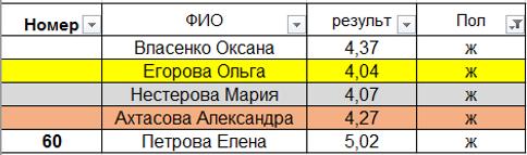 Внедор тр_женщины 25 05 2019.PNG