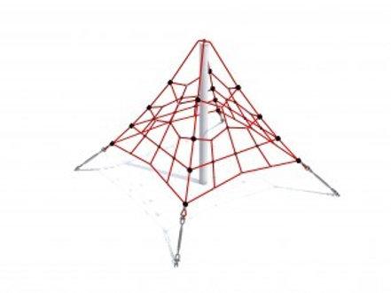 tīkla struktūra Mt. Mnich
