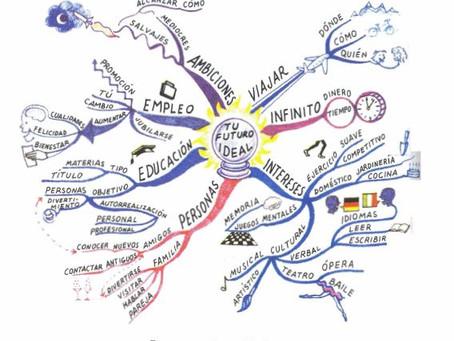 Cómo se hace un Mapa Mental
