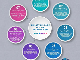 Things to Include in Your Business Plan