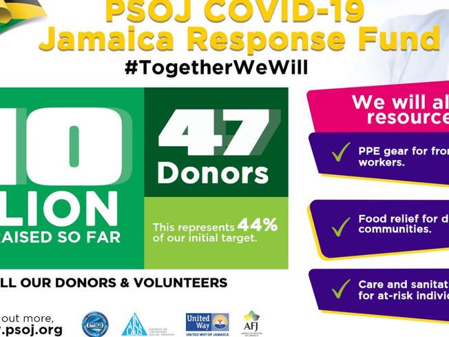 GraceKennedy Foundation contributes $2M to the PSOJ COVID-19 Jamaica Response Fund