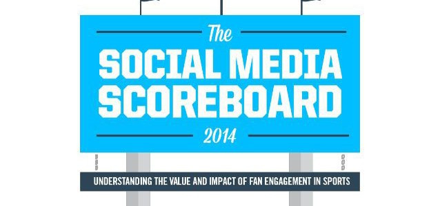 Sports Fans and The Social Media Scoreboard