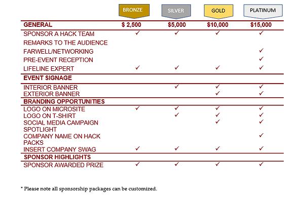 Sponsorship Chart.png