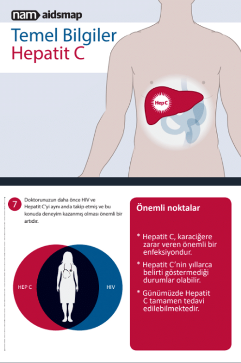 The Basics, Hepatitis C - Turkish
