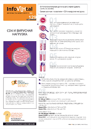 CD4 and viral load - Russian