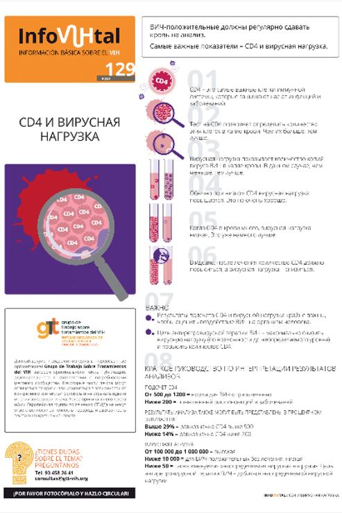 CD4 and viral load - Russian