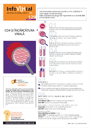 CD4 and viral load - Romanian