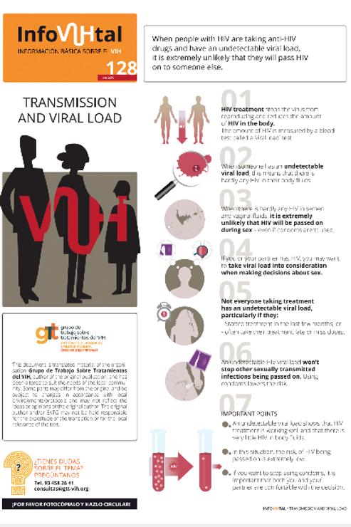 Transmission and viral load - English