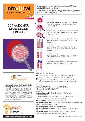 CD4 and viral load - Wolof