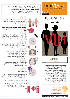 Transmission and viral load - Arabic