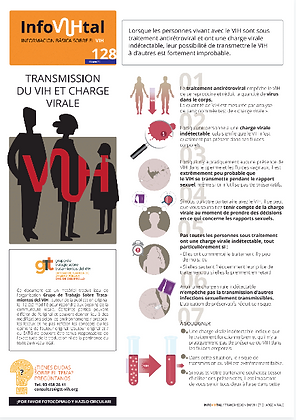 Transmission and viral load - French