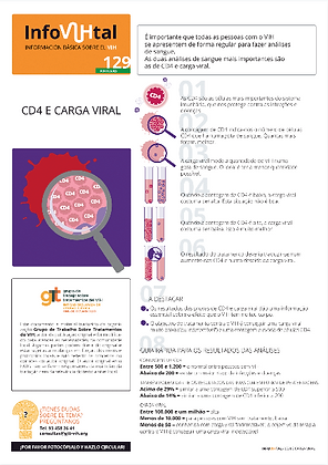 CD4 and viral load - Portuguese