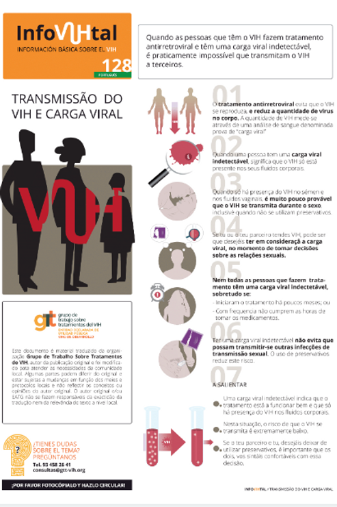Transmission and viral load - Portuguese
