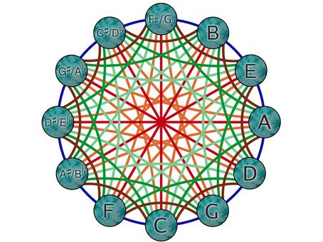 12-Tone Mandala
