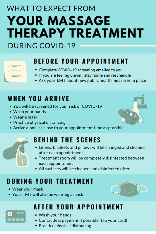 covid-19-patient-guidance-infographic_or