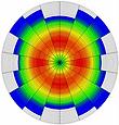 Hybrid azimuth.png