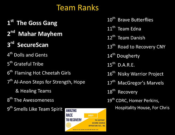 Team Ranks.jpg