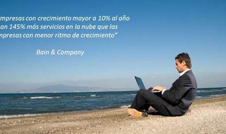 Cloud Computing (Cómputo en la Nube)