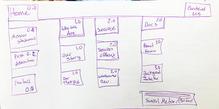 Sitemap Sketch