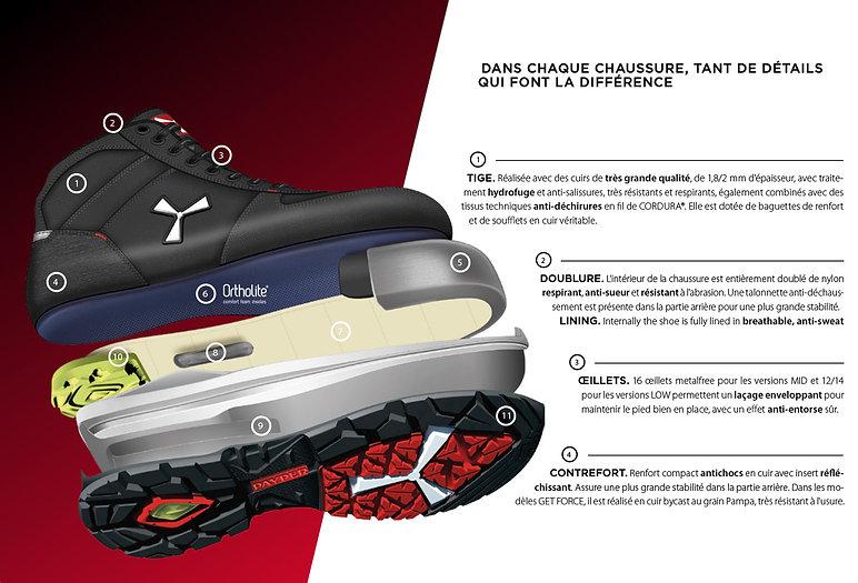 Chaussures dev copie.jpg