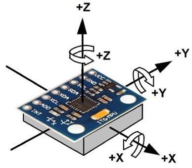 Para trabajar con el acelerómetro/giroscopio ADXL345
